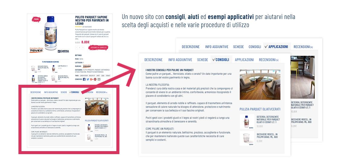 Consigli e applicazioni dei prodotti Canessa per Nautica, Parquet, Resina e colore